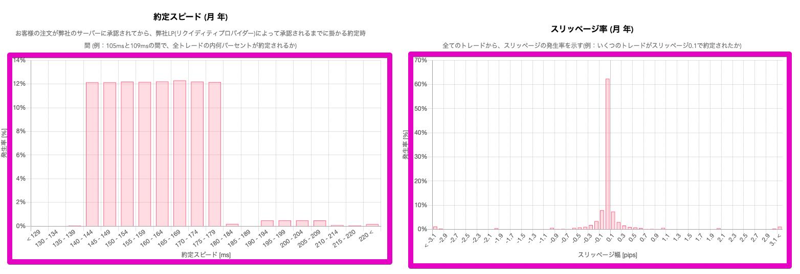 AXIORYの統計データ